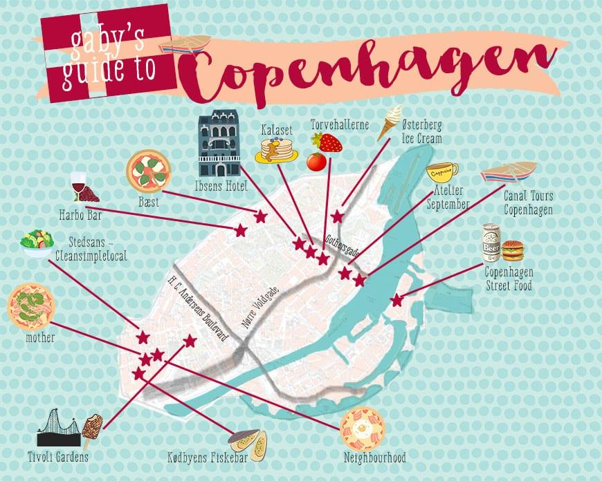 Gaby's Guide to Copenhagen
