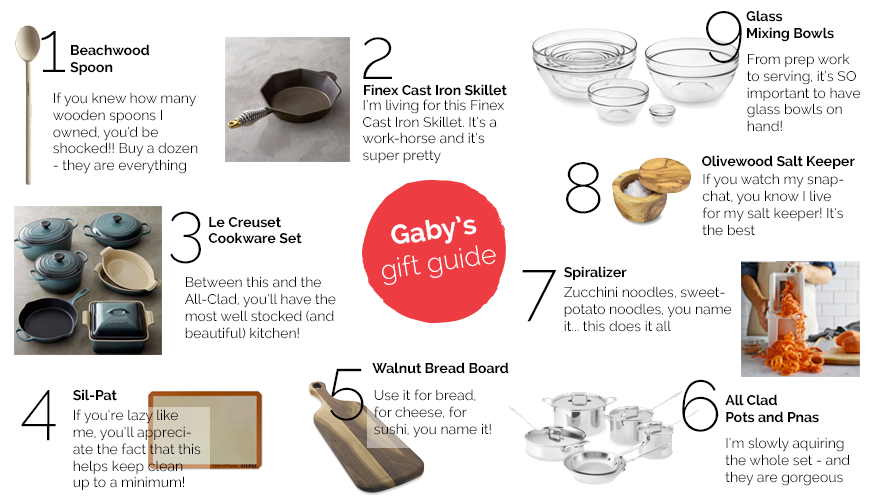 Gaby's Guide Guide - Kitchen Staples from www.whatsgabycooking.com