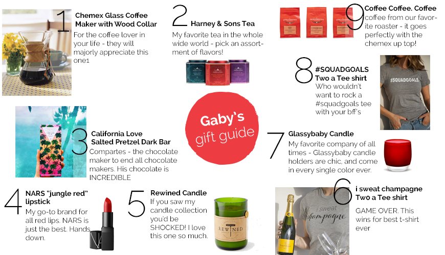 Gaby's Guide Guide - Stocking Stuffers from www.whatsgabycooking.com