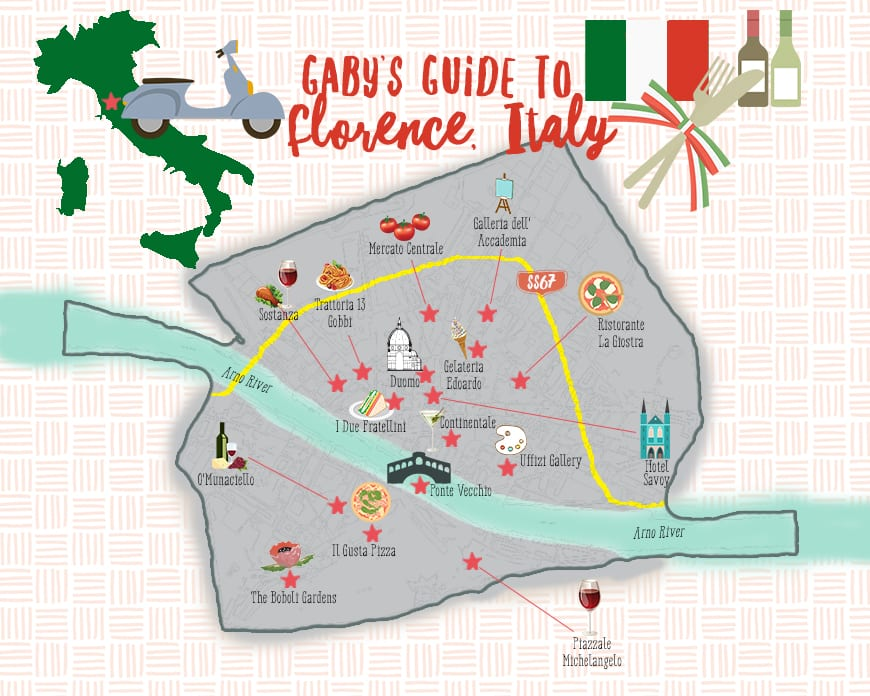 Gaby's Guide to Florence