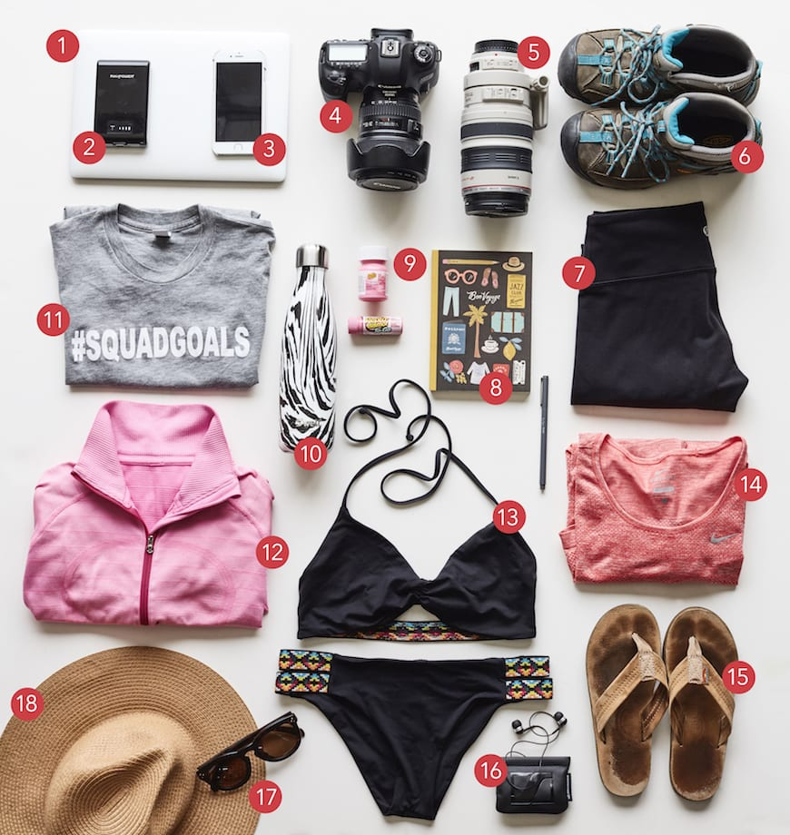 Costa Rica Packing List Pepto Numbered copy