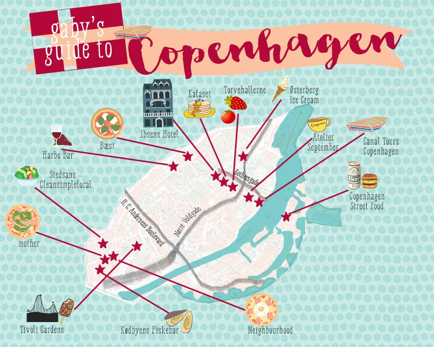 Gaby's Guide to Copenhagen