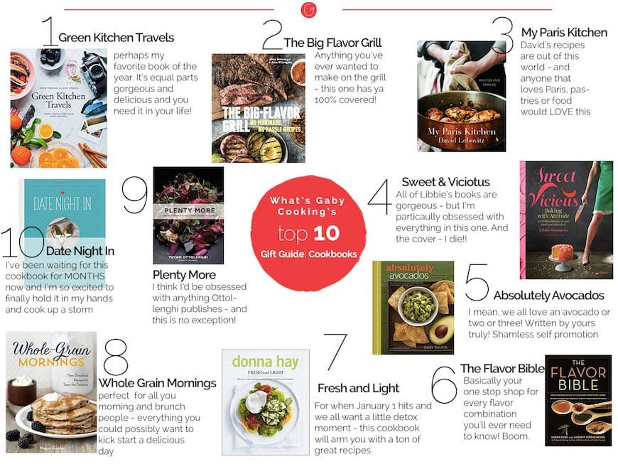 gift-guide-cookbook