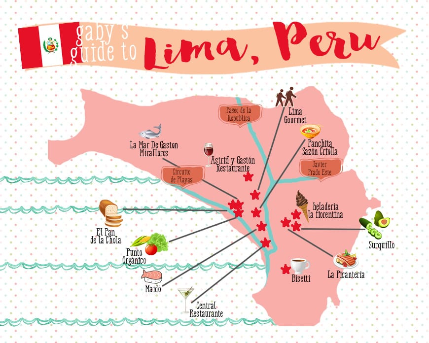 Gaby's Guide to Lima
